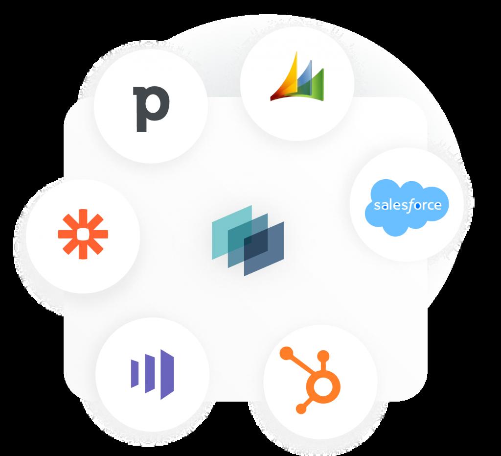 Pitchview Lead App Digital Lead Generation Acquisition